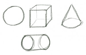 Our basic shapes become FOUR basic FORMS.  CUBE, SPHERE, CONE, and CYLINDER.